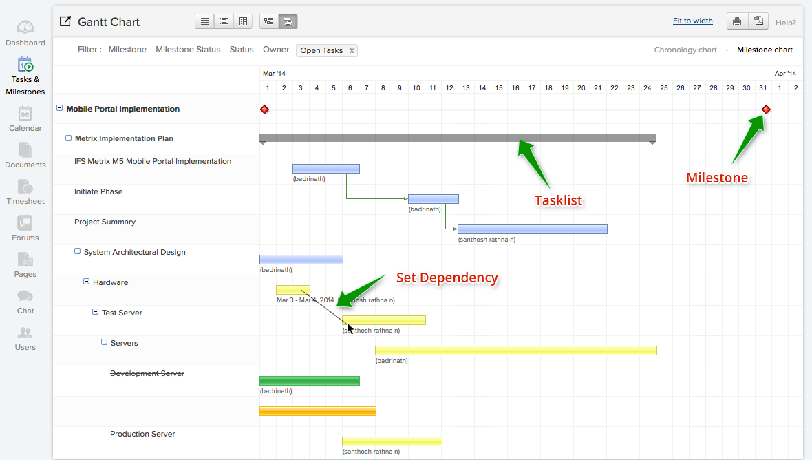 Community who else would like to see milestones tasklists and all you have to do is click the expand option displayed to the left of the title gantt chart nvjuhfo Images